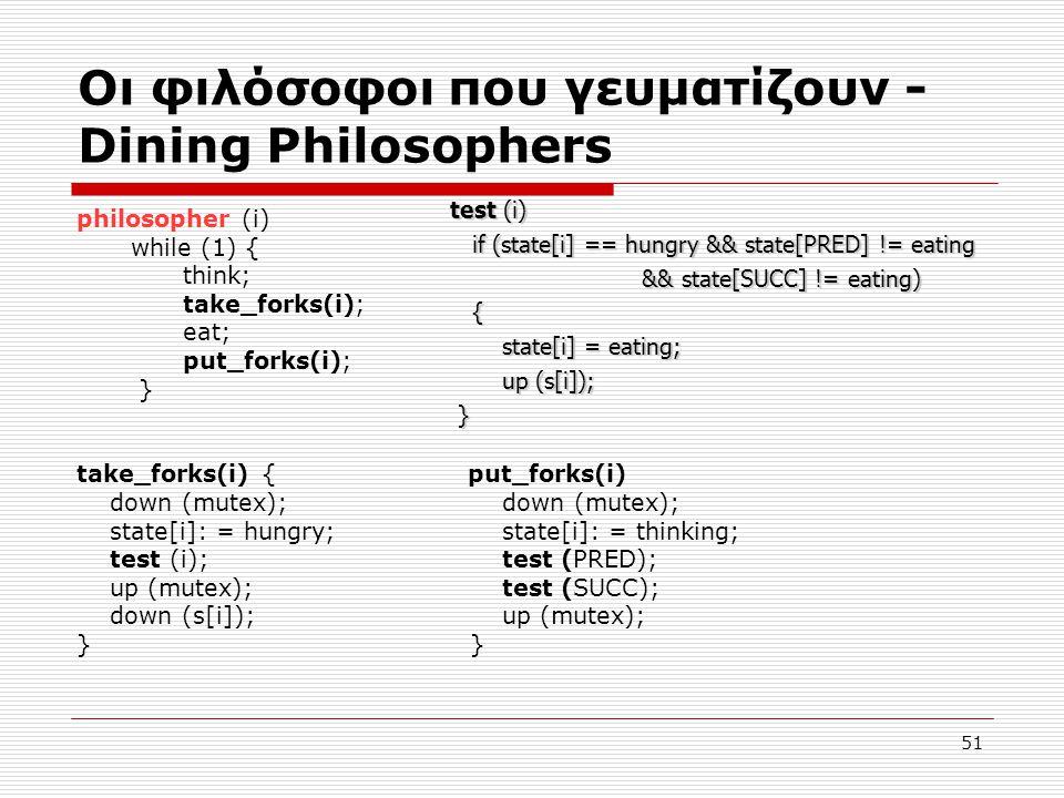 51 Οι φιλόσοφοι που γευματίζουν - Dining Philosophers philosopher (i) while (1) { think; take_forks(i); eat; put_forks(i); } take_forks(i) { put_forks(i) down (mutex); down (mutex); state[i]: = hungry; state[i]: = thinking; test (i); test (PRED); up (mutex); test (SUCC); down (s[i]); up (mutex); } test (i) if (state[i] == hungry && state[PRED] != eating if (state[i] == hungry && state[PRED] != eating && state[SUCC] != eating) && state[SUCC] != eating) { state[i] = eating; state[i] = eating; up (s[i]); up (s[i]); }