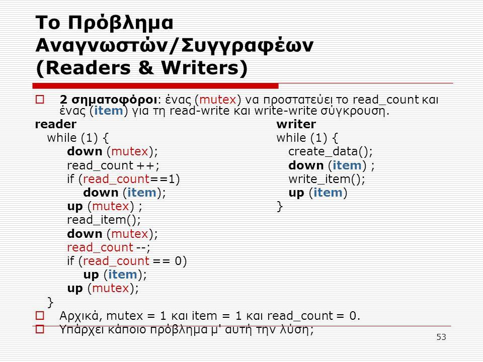 53 Το Πρόβλημα Αναγνωστών/Συγγραφέων (Readers & Writers)  2 σηματοφόροι: ένας (mutex) να προστατεύει το read_count και ένας (item) για τη read-write και write-write σύγκρουση.