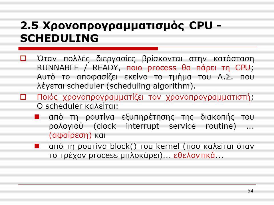 54 2.5 Χρονοπρογραμματισμός CPU - SCHEDULING  Όταν πολλές διεργασίες βρίσκονται στην κατάσταση RUNNABLE / READY, ποιο process θα πάρει τη CPU; Αυτό το αποφασίζει εκείνο το τμήμα του Λ.Σ.