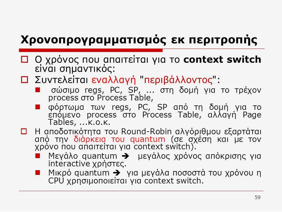59 Χρονοπρογραμματισμός εκ περιτροπής  Ο χρόνος που απαιτείται για το context switch είναι σημαντικός:  Συντελείται εναλλαγή περιβάλλοντος : σώσιμο regs, PC, SP,...