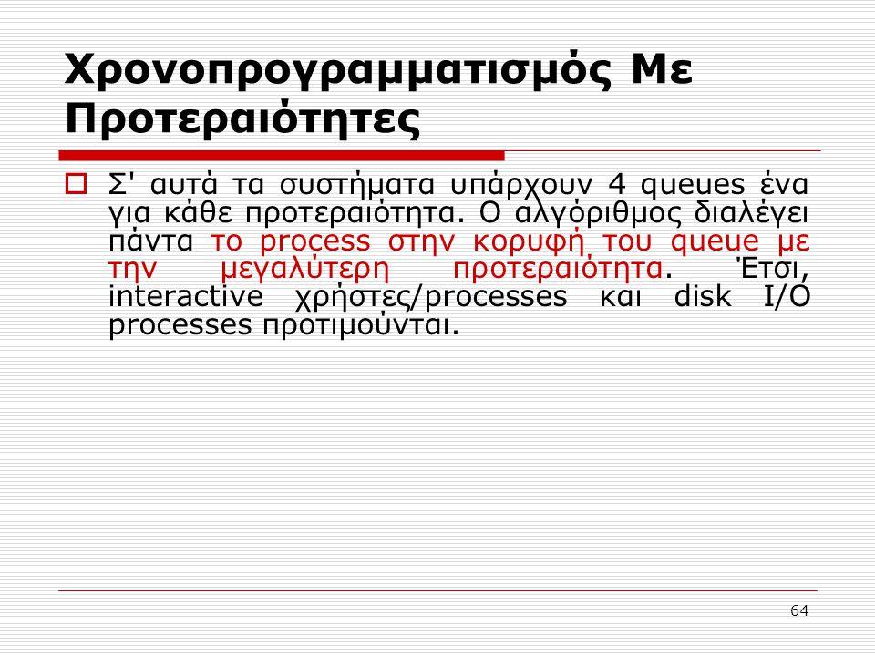 64 Χρονοπρογραμματισμός Με Προτεραιότητες  Σ αυτά τα συστήματα υπάρχουν 4 queues ένα για κάθε προτεραιότητα.