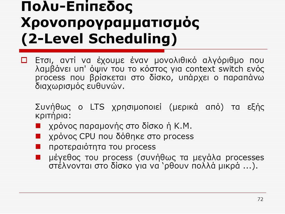 72 Πολυ-Επίπεδος Χρονοπρογραμματισμός (2-Level Scheduling)  Eτσι, αντί να έχουμε έναν μονολιθικό αλγόριθμο που λαμβάνει υπ όψιν του το κόστος για context switch ενός process που βρίσκεται στο δίσκο, υπάρχει ο παραπάνω διαχωρισμός ευθυνών.