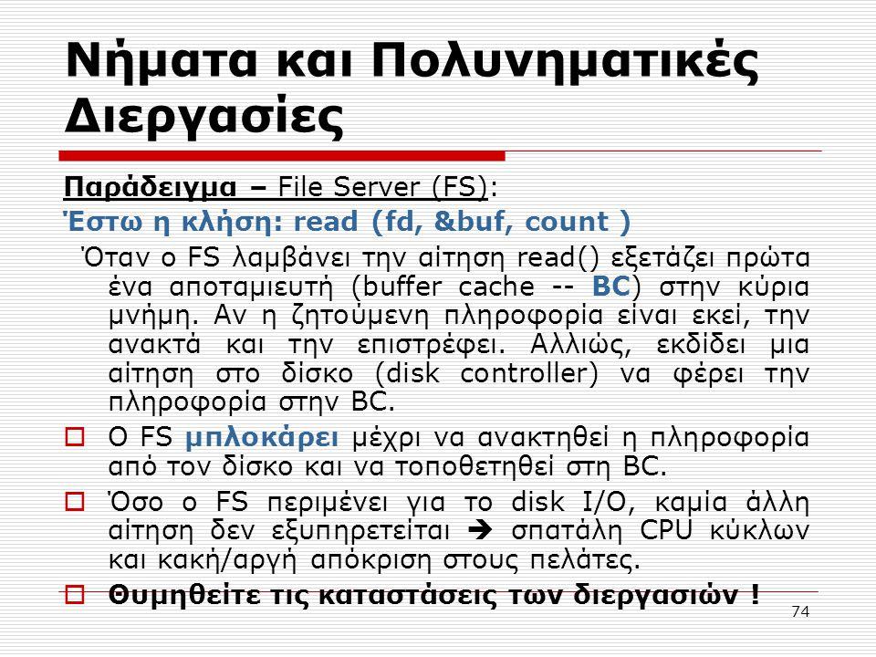 74 Νήματα και Πολυνηματικές Διεργασίες Παράδειγμα – File Server (FS): Έστω η κλήση: read (fd, &buf, count ) Όταν ο FS λαμβάνει την αίτηση read() εξετά