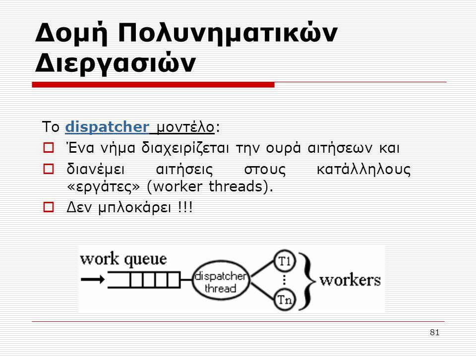 81 Δομή Πολυνηματικών Διεργασιών Το dispatcher μοντέλο:  Ένα νήμα διαχειρίζεται την ουρά αιτήσεων και  διανέμει αιτήσεις στους κατάλληλους «εργάτες» (worker threads).