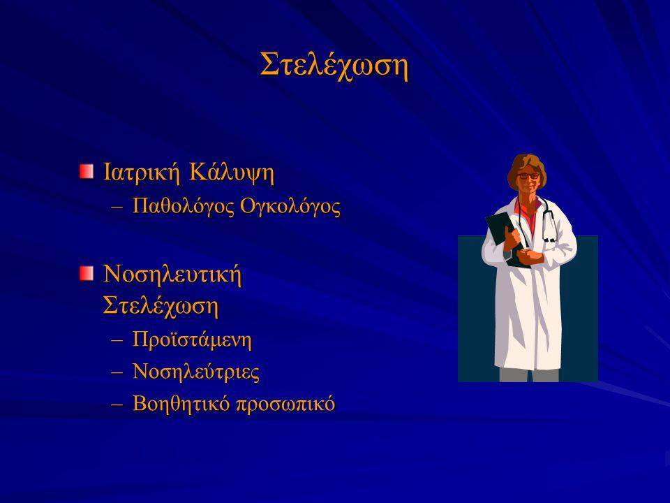Στελέχωση Ιατρική Κάλυψη –Παθολόγος Ογκολόγος Νοσηλευτική Στελέχωση –Προϊστάμενη –Νοσηλεύτριες –Βοηθητικό προσωπικό