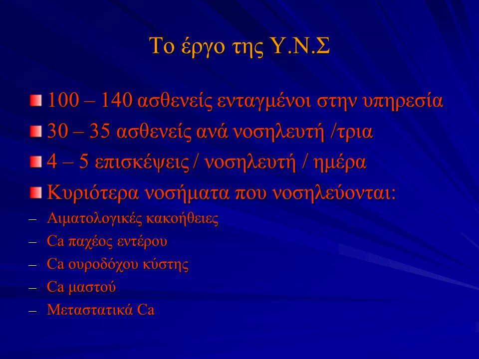Το έργο της Υ.Ν.Σ 100 – 140 ασθενείς ενταγμένοι στην υπηρεσία 30 – 35 ασθενείς ανά νοσηλευτή /τρια 4 – 5 επισκέψεις / νοσηλευτή / ημέρα Κυριότερα νοσή