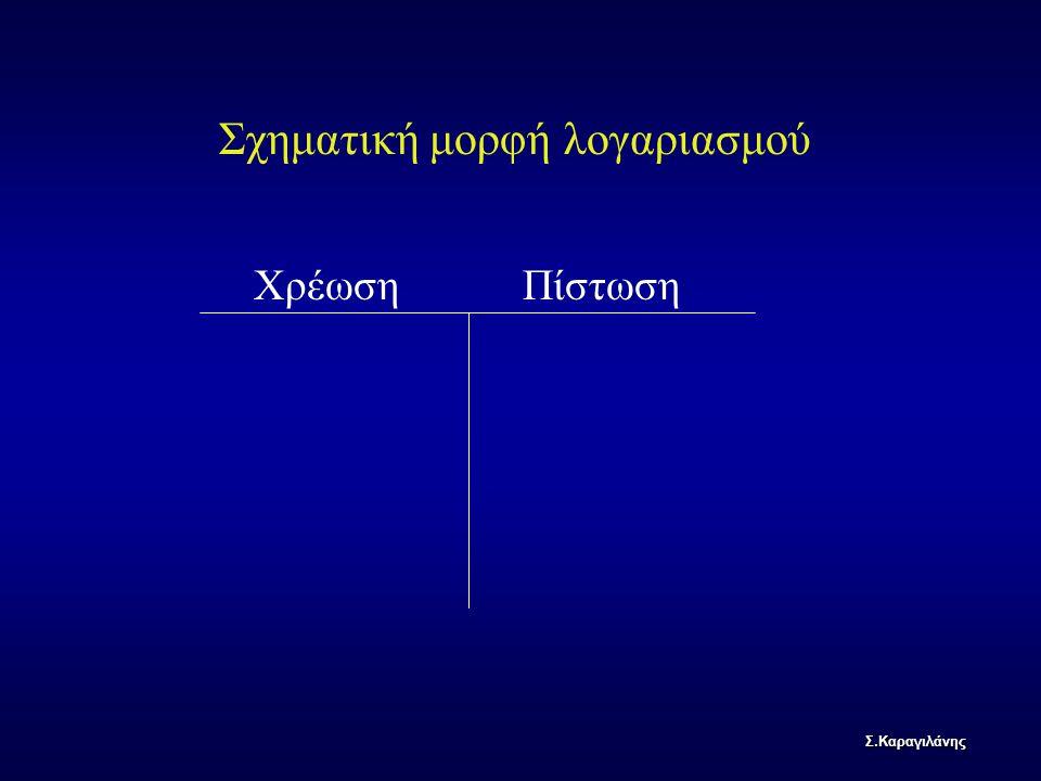 Σχηματική μορφή λογαριασμού ΧρέωσηΠίστωση Σ.Καραγιλάνης
