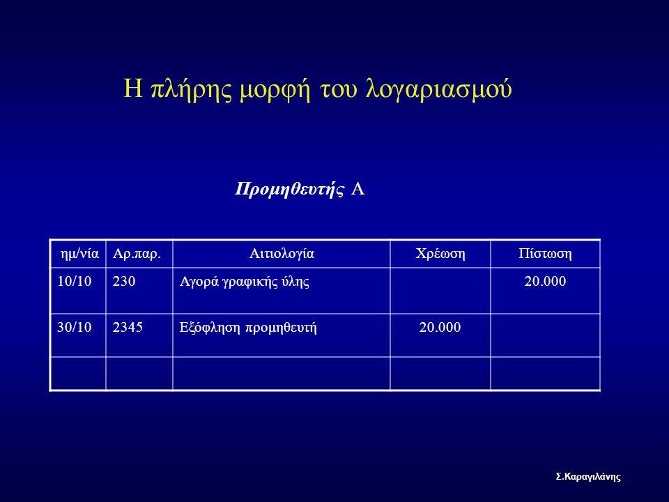 Η πλήρης μορφή του λογαριασμού ημ/νίαΑρ.παρ.ΑιτιολογίαΧρέωσηΠίστωση 10/10230Αγορά γραφικής ύλης20.000 30/102345Εξόφληση προμηθευτή20.000 Προμηθευτής Α