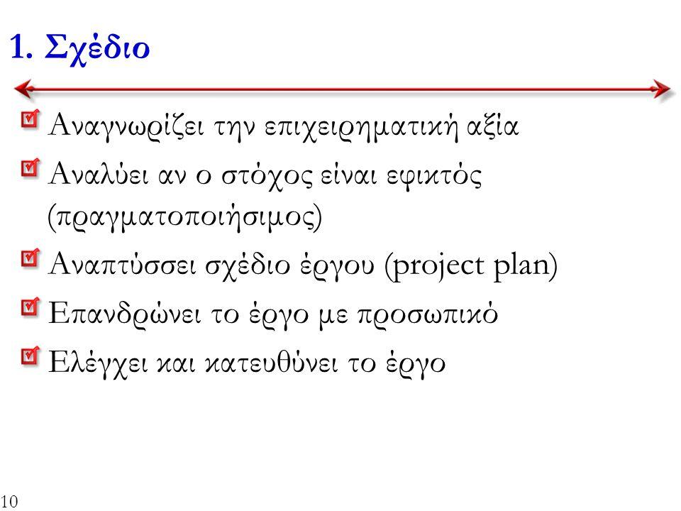 10 1. Σχέδιο Αναγνωρίζει την επιχειρηματική αξία Αναλύει αν ο στόχος είναι εφικτός (πραγματοποιήσιμος) Αναπτύσσει σχέδιο έργου (project plan) Επανδρών