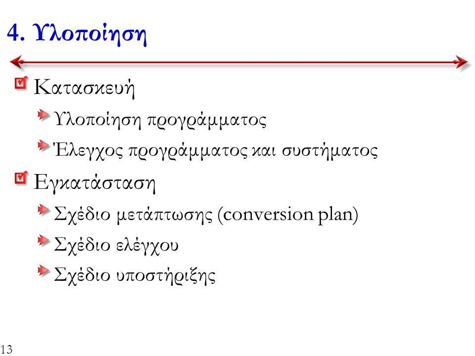 13 Κατασκευή Υλοποίηση προγράμματος Έλεγχος προγράμματος και συστήματος Εγκατάσταση Σχέδιο μετάπτωσης (conversion plan) Σχέδιο ελέγχου Σχέδιο υποστήρι
