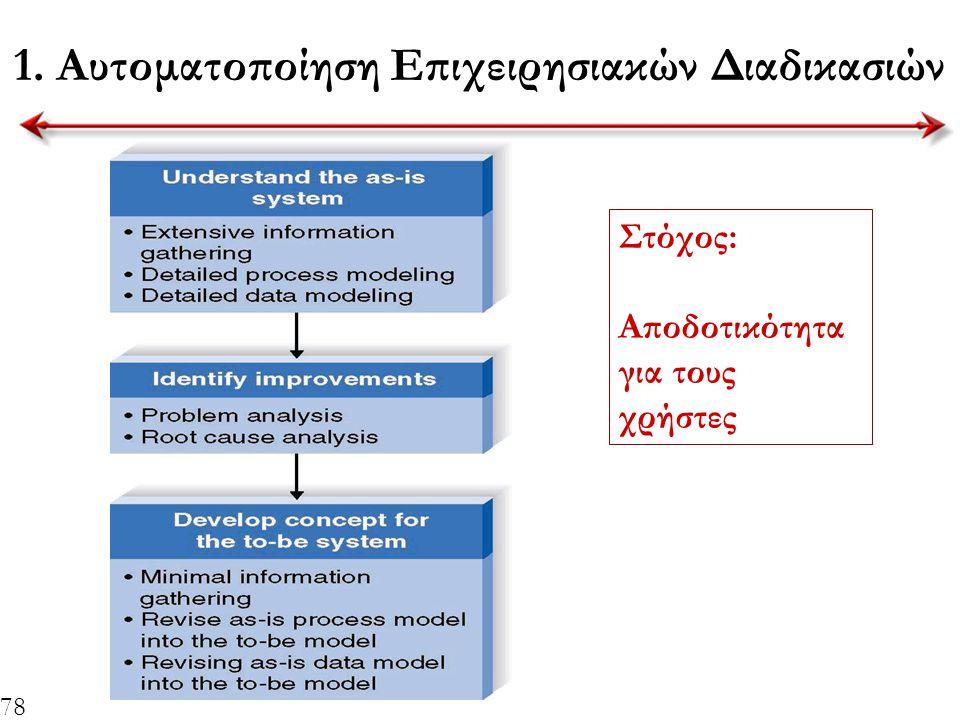 78 1. Αυτοματοποίηση Επιχειρησιακών Διαδικασιών Στόχος: Αποδοτικότητα για τους χρήστες