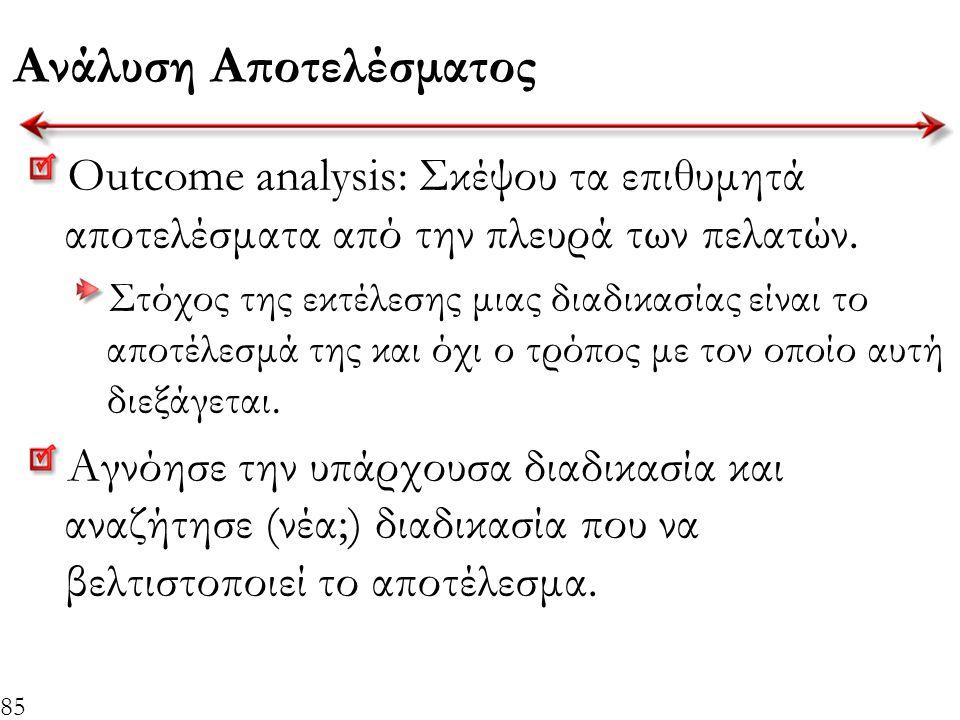 85 Ανάλυση Αποτελέσματος Outcome analysis: Σκέψου τα επιθυμητά αποτελέσματα από την πλευρά των πελατών. Στόχος της εκτέλεσης μιας διαδικασίας είναι το