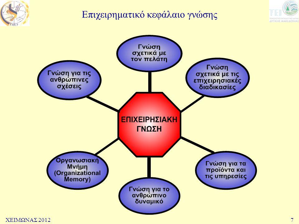 ΧΕΙΜΩΝΑΣ 20127 Επιχειρηματικό κεφάλαιο γνώσης