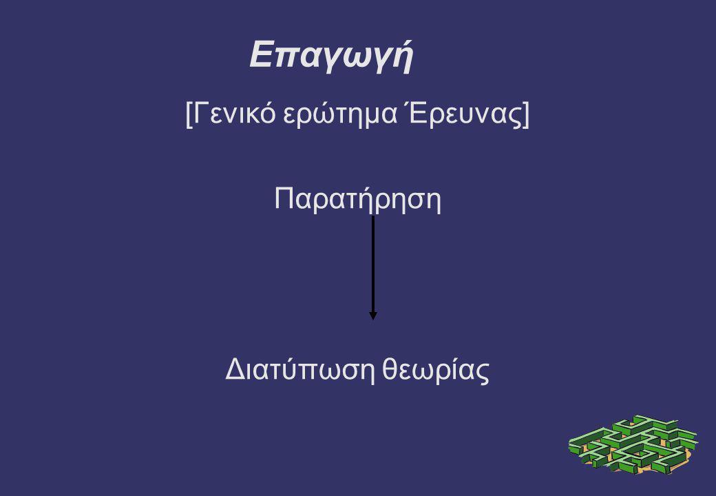 Επαγωγή [Γενικό ερώτημα Έρευνας] Παρατήρηση Διατύπωση θεωρίας