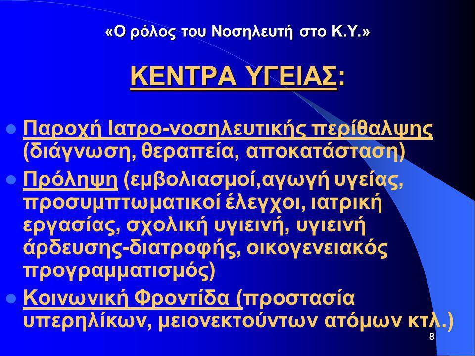 9 K. Y. ΛΥΓΟΥΡΙΟΥ