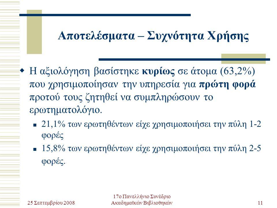 25 Σεπτεμβρίου 2008 17ο Πανελλήνιο Συνέδριο Ακαδημαϊκών Βιβλιοθηκών11 Αποτελέσματα – Συχνότητα Χρήσης  Η αξιολόγηση βασίστηκε κυρίως σε άτομα (63,2%) που χρησιμοποίησαν την υπηρεσία για πρώτη φορά προτού τους ζητηθεί να συμπληρώσουν το ερωτηματολόγιο.