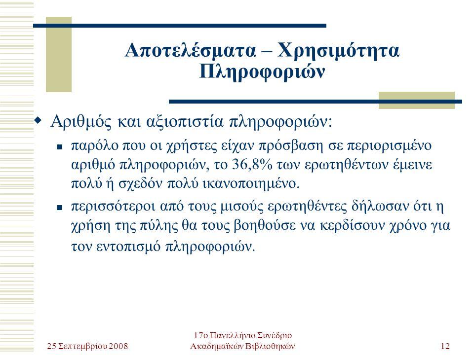 25 Σεπτεμβρίου 2008 17ο Πανελλήνιο Συνέδριο Ακαδημαϊκών Βιβλιοθηκών12 Αποτελέσματα – Χρησιμότητα Πληροφοριών  Αριθμός και αξιοπιστία πληροφοριών: παρόλο που οι χρήστες είχαν πρόσβαση σε περιορισμένο αριθμό πληροφοριών, το 36,8% των ερωτηθέντων έμεινε πολύ ή σχεδόν πολύ ικανοποιημένο.