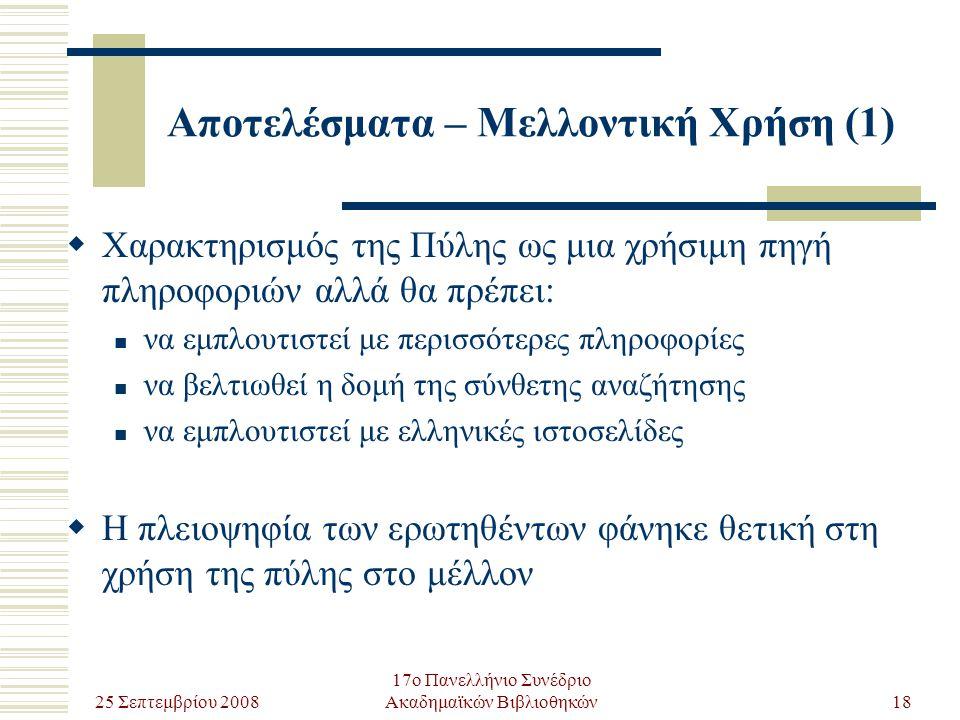 25 Σεπτεμβρίου 2008 17ο Πανελλήνιο Συνέδριο Ακαδημαϊκών Βιβλιοθηκών18 Αποτελέσματα – Μελλοντική Χρήση (1)  Χαρακτηρισμός της Πύλης ως μια χρήσιμη πηγή πληροφοριών αλλά θα πρέπει: να εμπλουτιστεί με περισσότερες πληροφορίες να βελτιωθεί η δομή της σύνθετης αναζήτησης να εμπλουτιστεί με ελληνικές ιστοσελίδες  Η πλειοψηφία των ερωτηθέντων φάνηκε θετική στη χρήση της πύλης στο μέλλον
