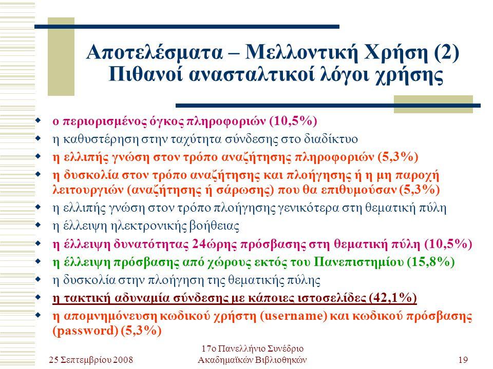 25 Σεπτεμβρίου 2008 17ο Πανελλήνιο Συνέδριο Ακαδημαϊκών Βιβλιοθηκών19 Αποτελέσματα – Μελλοντική Χρήση (2) Πιθανοί ανασταλτικοί λόγοι χρήσης  ο περιορισμένος όγκος πληροφοριών (10,5%)  η καθυστέρηση στην ταχύτητα σύνδεσης στο διαδίκτυο  η ελλιπής γνώση στον τρόπο αναζήτησης πληροφοριών (5,3%)  η δυσκολία στον τρόπο αναζήτησης και πλοήγησης ή η μη παροχή λειτουργιών (αναζήτησης ή σάρωσης) που θα επιθυμούσαν (5,3%)  η ελλιπής γνώση στον τρόπο πλοήγησης γενικότερα στη θεματική πύλη  η έλλειψη ηλεκτρονικής βοήθειας  η έλλειψη δυνατότητας 24ώρης πρόσβασης στη θεματική πύλη (10,5%)  η έλλειψη πρόσβασης από χώρους εκτός του Πανεπιστημίου (15,8%)  η δυσκολία στην πλοήγηση της θεματικής πύλης  η τακτική αδυναμία σύνδεσης με κάποιες ιστοσελίδες (42,1%)  η απομνημόνευση κωδικού χρήστη (username) και κωδικού πρόσβασης (password) (5,3%)