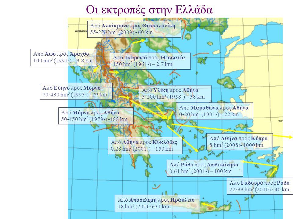 Από Αθήνα προς Κύπρο 8 hm 3 (2008)- 1000 km Από Αποσελέμη προς Ηράκλειο 18 hm 3 (2011-)-31 km Από Αώο προς Άραχθο 100 hm 3 (1991-) – 3.8 km Από Αλιάκμ