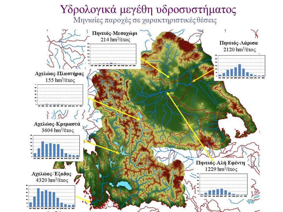 Υδρολογικά μεγέθη υδροσυστήματος Μηνιαίες παροχές σε χαρακτηριστικές θέσεις