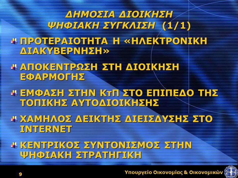 Υπουργείο Οικονομίας & Οικονομικών 10 ΤΟ ΑΝΤΑΓΩΝΙΣΤΙΚΟ ΚΑΙ ΣΥΓΚΡΙΤΙΚΟ ΠΛΕΟΝΕΚΤΗΜΑ ΤΗΣ ΕΛΛΑΔΑΣ ΕΙΝΑΙ ΤΟ ΦΥΣΙΚΟ ΚΑΙ ΠΟΛΙΤΙΣΤΙΚΟ ΠΕΡΙΒΑΛΛΟΝ ΤΗΣ ΧΩΡΑΣ ΟΡΙΖΟΝΤΙΑ ΕΝΣΩΜΑΤΩΣΗ ΤΗΣ ΠΕΡΙΒΑΛΛΟΝΤΙΚΗΣ ΔΙΑΣΤΑΣΗΣ Ο ΧΩΡΟΤΑΞΙΚΟΣ ΣΧΕΔΙΑΣΜΟΣ ΑΦΟΡΑ ΟΛΗ ΤΗ ΔΗΜΟΣΙΑ ΔΙΟΙΚΗΣΗ ΝΟΜΟΘΕΤΙΚΗ ΑΝΤΙΜΕΤΩΠΙΣΗ ΤΟΥ ΠΟΛΕΟΔΟΜΙΚΟΥ ΣΧΕΔΙΑΣΜΟΥ ΑΝΑΚΥΚΛΩΣΗ ΚΑΙ ΕΠΑΝΑΞΙΟΠΟΙΗΣΗ ΤΩΝ ΑΠΟΒΛΗΤΩΝ ΑΕΙΦΟΡΟΣ ΑΝΑΠΤΥΞΗ (1/4)