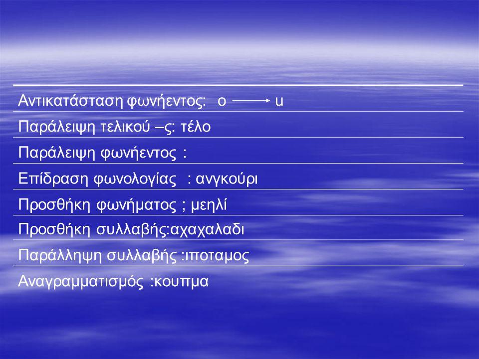 Αντικατάσταση φωνήεντος: o u Παράλειψη τελικού –ς: τέλο Παράλειψη φωνήεντος : Επίδραση φωνολογίας : ανγκούρι Προσθήκη φωνήματος ; μεηλί Προσθήκη συλλαβής:αχαχαλαδι Παράλληψη συλλαβής :ιποταμος Αναγραμματισμός :κουπμα