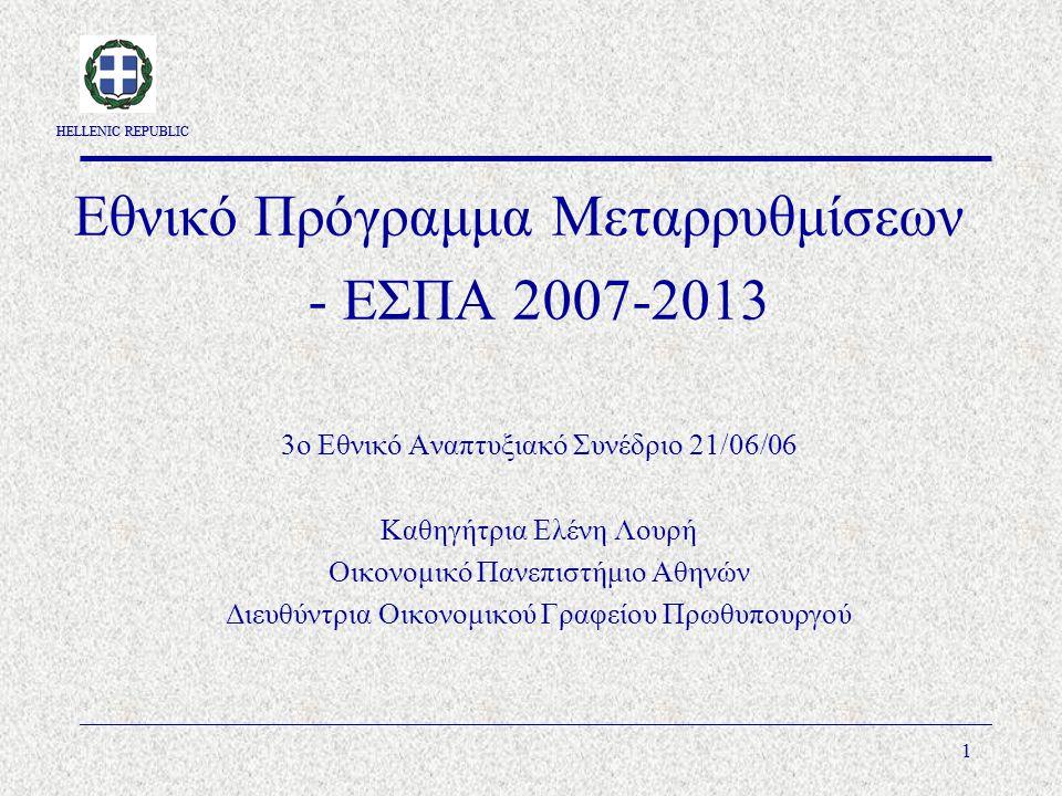 HELLENIC REPUBLIC 1 Εθνικό Πρόγραμμα Μεταρρυθμίσεων - ΕΣΠΑ 2007-2013 3ο Εθνικό Αναπτυξιακό Συνέδριο 21/06/06 Καθηγήτρια Ελένη Λουρή Οικονομικό Πανεπιστήμιο Αθηνών Διευθύντρια Οικονομικού Γραφείου Πρωθυπουργού