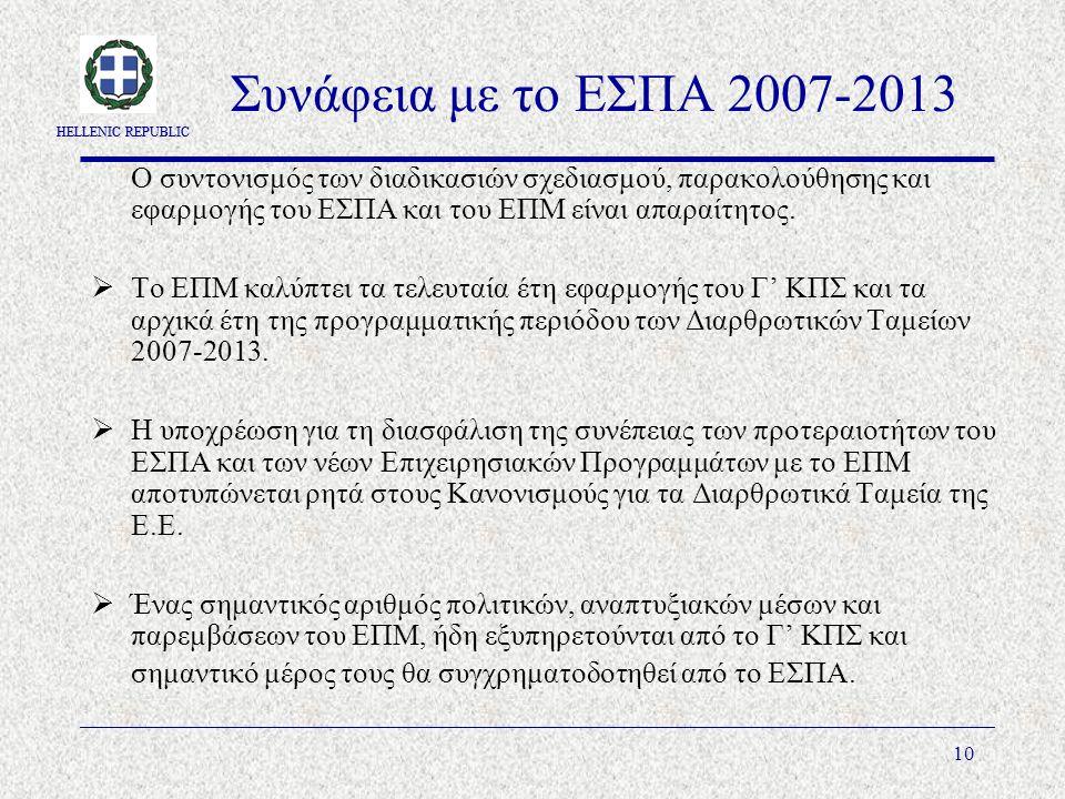 HELLENIC REPUBLIC 10 Συνάφεια με το ΕΣΠΑ 2007-2013 Ο συντονισμός των διαδικασιών σχεδιασμού, παρακολούθησης και εφαρμογής του ΕΣΠΑ και του ΕΠΜ είναι απαραίτητος.