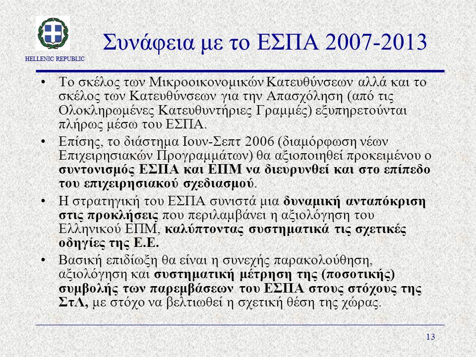 HELLENIC REPUBLIC 13 Συνάφεια με το ΕΣΠΑ 2007-2013 To σκέλος των Μικροοικονομικών Κατευθύνσεων αλλά και το σκέλος των Κατευθύνσεων για την Απασχόληση (από τις Ολοκληρωμένες Κατευθυντήριες Γραμμές) εξυπηρετούνται πλήρως μέσω του ΕΣΠΑ.