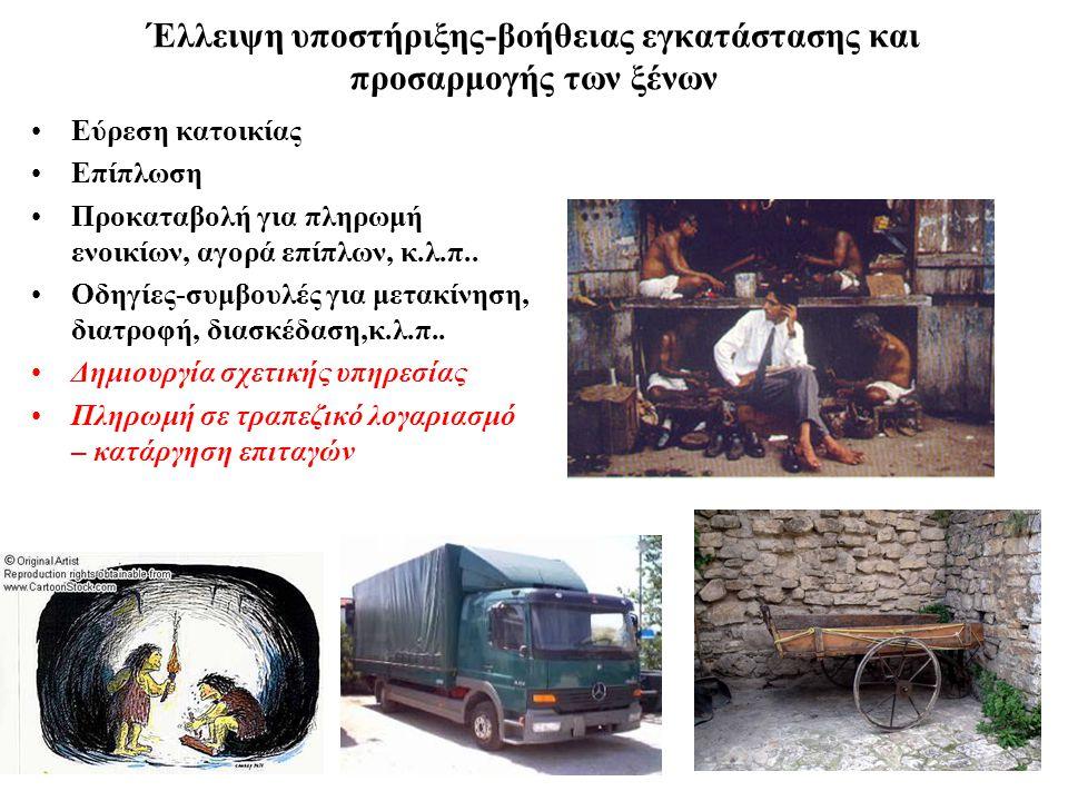 Έλλειψη υποστήριξης-βοήθειας εγκατάστασης και προσαρμογής των ξένων Εύρεση κατοικίας Επίπλωση Προκαταβολή για πληρωμή ενοικίων, αγορά επίπλων, κ.λ.π..