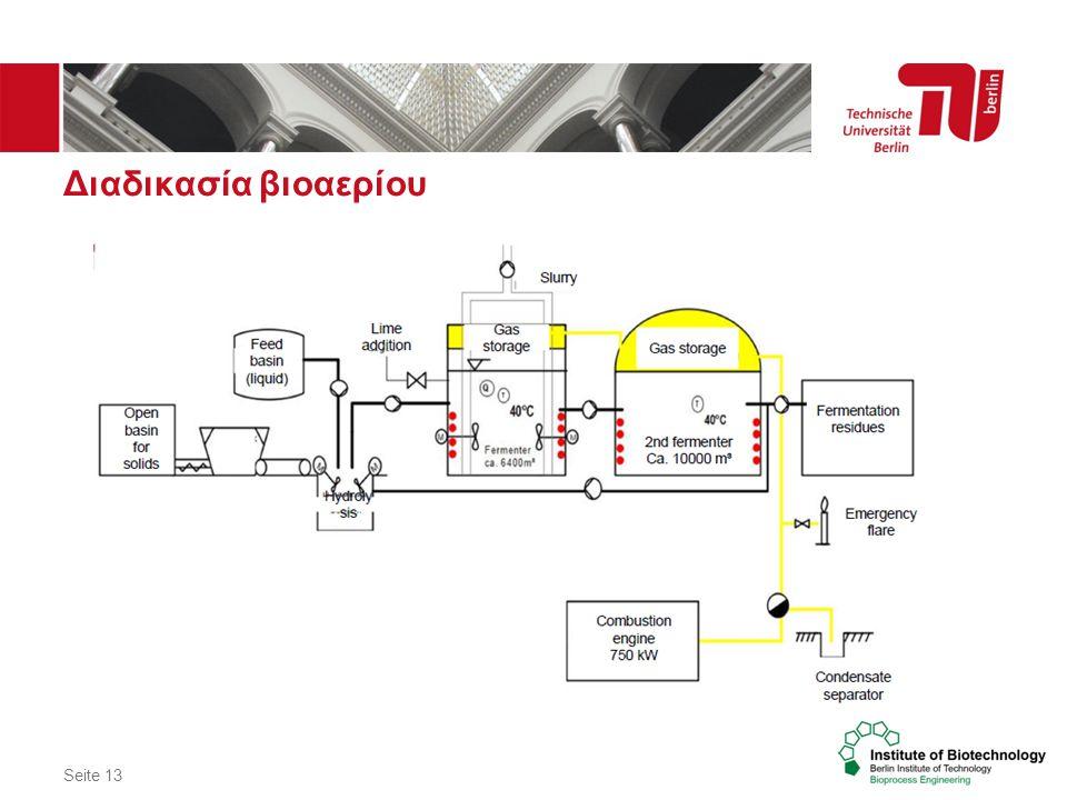 Διαδικασία βιοαερίου Seite 13