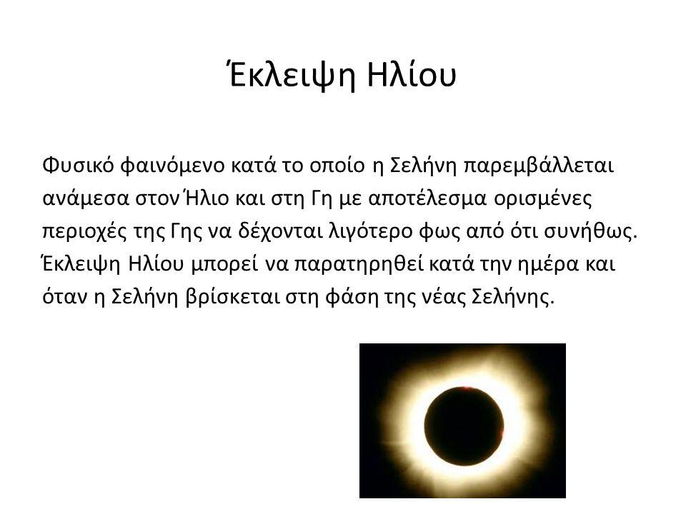 Έκλειψη Ηλίου Φυσικό φαινόμενο κατά το οποίο η Σελήνη παρεμβάλλεται ανάμεσα στον Ήλιο και στη Γη με αποτέλεσμα ορισμένες περιοχές της Γης να δέχονται