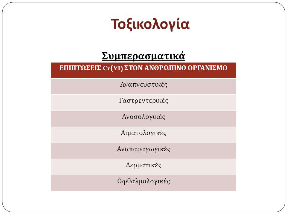 Τοξικολογία Συμπερασματικά ΕΠΙΠΤΩΣΕΙΣ Cr(VI) ΣΤΟΝ ΑΝΘΡΩΠΙΝΟ ΟΡΓΑΝΙΣΜΟ Αναπνευστικές Γαστρεντερικές Ανοσολογικές Αιματολογικές Αναπαραγωγικές Δερματικές Οφθαλμολογικές
