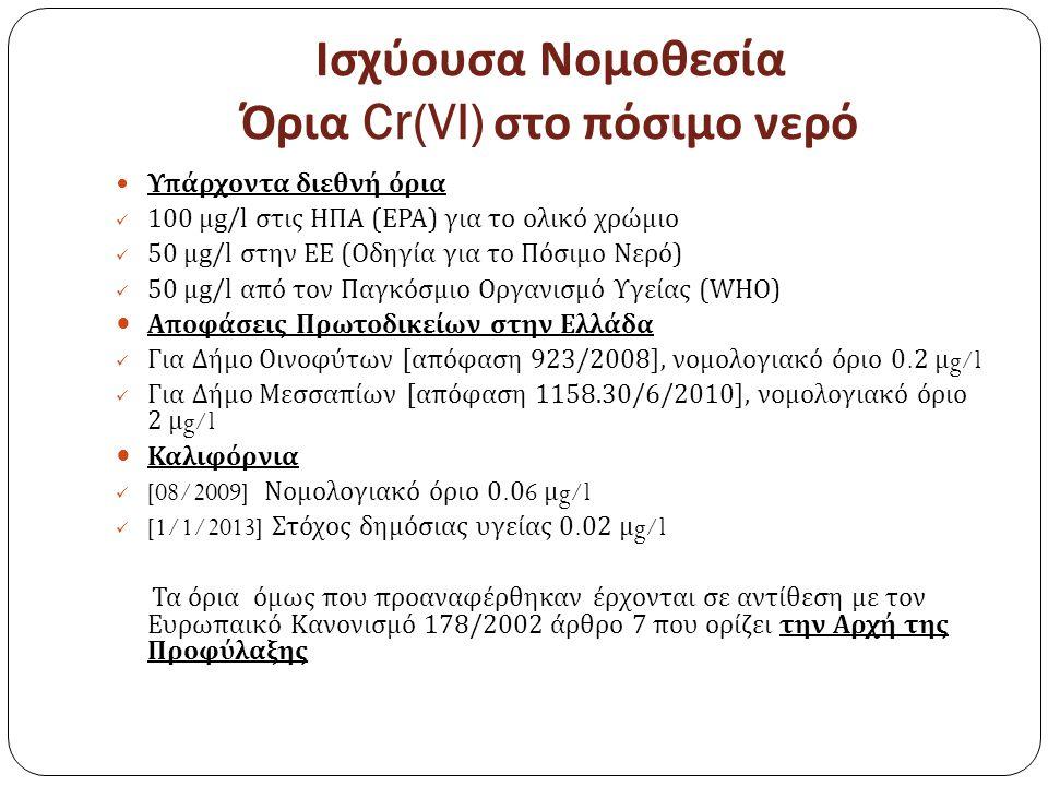 Ισχύουσα Νομοθεσία Όρια Cr(VI) στο πόσιμο νερό Υπάρχοντα διεθνή όρια 100 μ g/l στις ΗΠΑ (EPA) για το ολικό χρώμιο 50 μ g/l στην ΕΕ ( Οδηγία για το Πόσιμο Νερό ) 50 μ g/l από τον Παγκόσμιο Οργανισμό Υγείας (WHO) Αποφάσεις Πρωτοδικείων στην Ελλάδα Για Δήμο Οινοφύτων [ απόφαση 923/2008], νομολογιακό όριο 0.2 μ g/l Για Δήμο Μεσσαπίων [ απόφαση 1158.30/6/2010], νομολογιακό όριο 2 μ g/l Καλιφόρνια [08/2009] Νομολογιακό όριο 0.06 μ g/l [1/1/2013] Στόχος δημόσιας υγείας 0.02 μ g/l Τα όρια όμως που προαναφέρθηκαν έρχονται σε αντίθεση με τον Ευρωπαικό Κανονισμό 178/2002 άρθρο 7 που ορίζει την Αρχή της Προφύλαξης