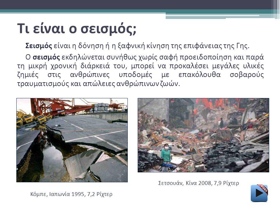 Πηγές o Ιστολόγιο Σεισμός: Μη σας πιάνει πανικός http://seismoskaiprostasia.blogspot.gr/p/blog- page_2857.htmlhttp://seismoskaiprostasia.blogspot.gr/p/blog- page_2857.html o Γενική Γραμματεία Πολιτικής Προστασίας http://www.gscp.gr/ggpp/site/home/ws/promote/fisikes/sismi.csp o Ιστοσελίδα του Εθνικού Θεματικού Δικτύου Το Σεισμικό Τόξο που μας.....
