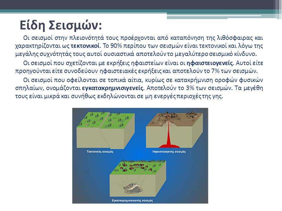 Είδη Σεισμικών Κυμάτων: Τα δύο κυριότερα είδη σεισμικών κυμάτων είναι τα επιμήκη (P) και τα εγκάρσια (S).