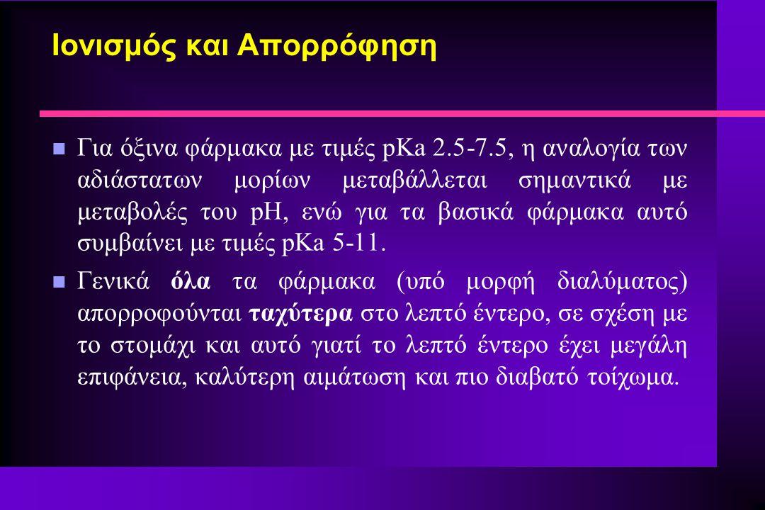 Ιονισμός και Απορρόφηση n Για όξινα φάρμακα με τιμές pKa 2.5-7.5, η αναλογία των αδιάστατων μορίων μεταβάλλεται σημαντικά με μεταβολές του pH, ενώ για