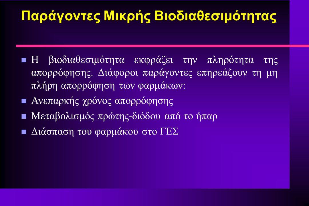 Παράγοντες Μικρής Βιοδιαθεσιμότητας n Η βιοδιαθεσιμότητα εκφράζει την πληρότητα της απορρόφησης. Διάφοροι παράγοντες επηρεάζουν τη μη πλήρη απορρόφηση