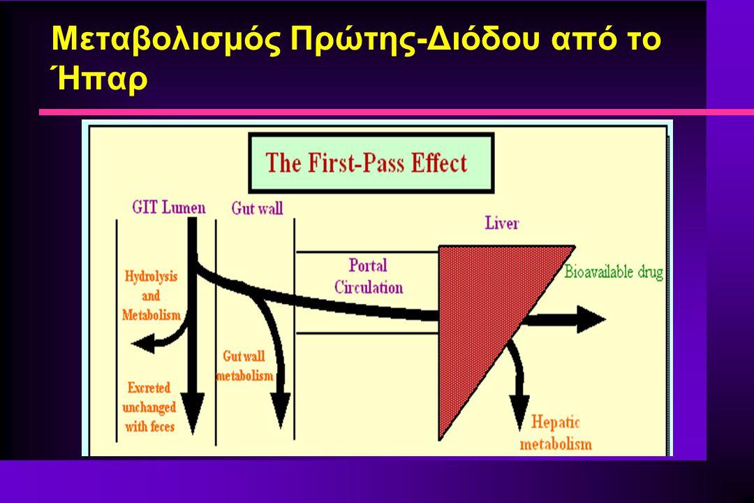 Μεταβολισμός Πρώτης-Διόδου από το Ήπαρ