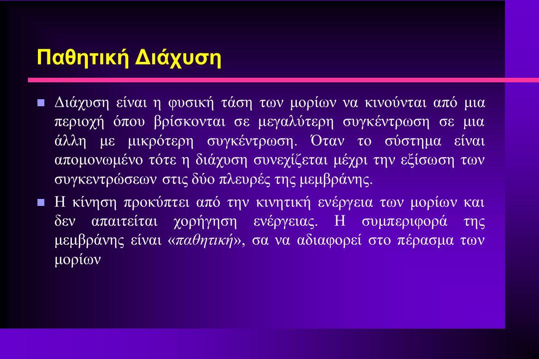 Παθητική Διάχυση n Ο ρυθμός με τον οποίο επιτυγχάνεται η εξίσωση των συγκεντρώσεων στις δύο πλευρές της μεμβράνης, εξαρτάται από διάφορους παράγοντες σύμφωνα με το νόμο του Fick: n Ρυθμός Διάχυσης = k.A.