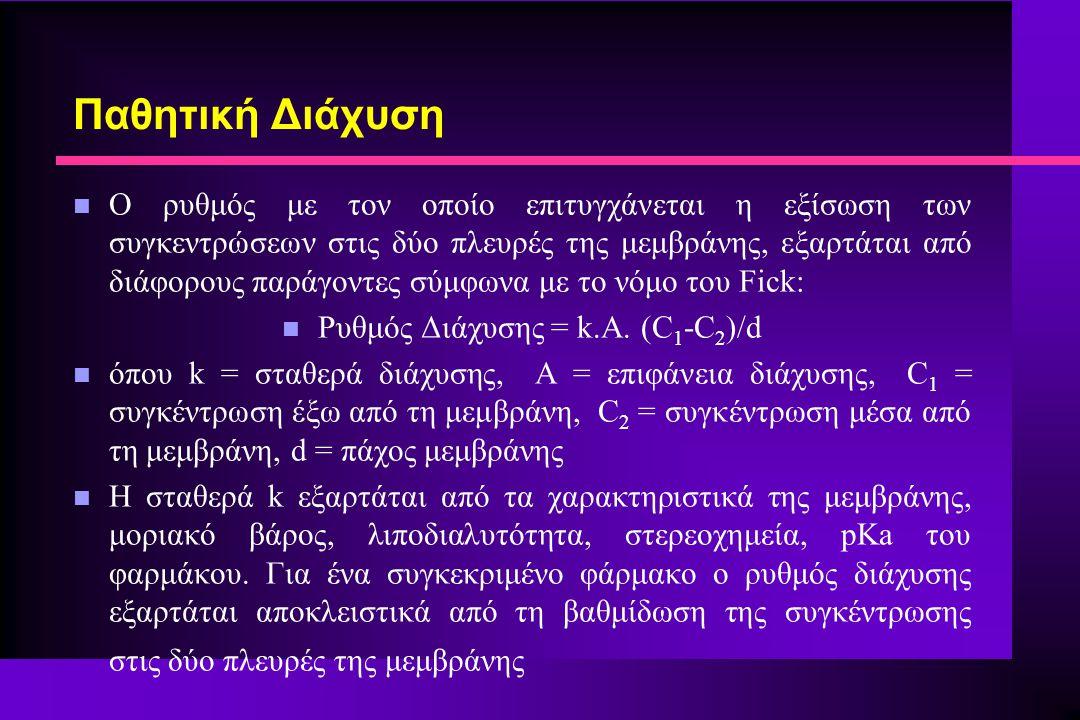Παθητική Διάχυση n Πολικά ουδέτερα μόρια (π.χ.