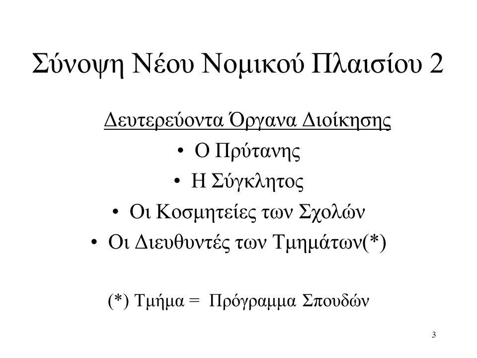 3 Σύνοψη Νέου Νομικού Πλαισίου 2 Δευτερεύοντα Όργανα Διοίκησης Ο Πρύτανης Η Σύγκλητος Οι Κοσμητείες των Σχολών Οι Διευθυντές των Τμημάτων(*) (*) Τμήμα = Πρόγραμμα Σπουδών