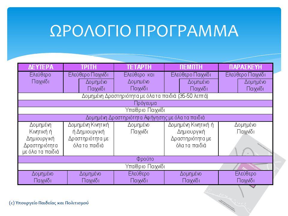 ΩΡΟΛΟΓΙΟ ΠΡΟΓΡΑΜΜΑ (c) Υπουργείο Παιδείας και Πολιτισμού