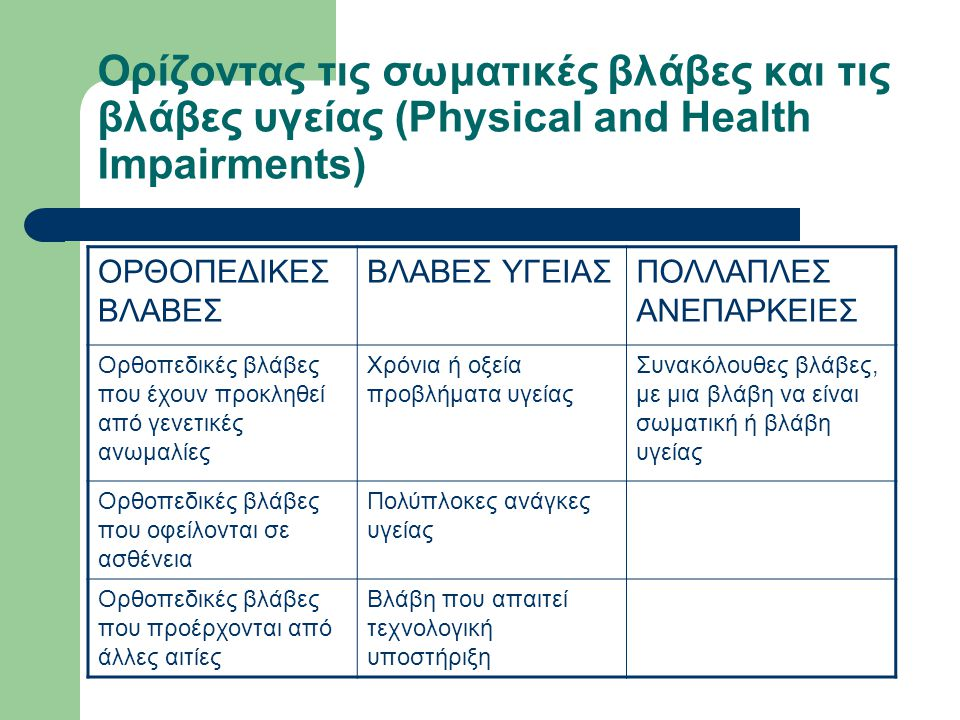 Ορίζοντας τις σωματικές βλάβες και τις βλάβες υγείας (Physical and Health Impairments) ΟΡΘΟΠΕΔΙΚΕΣ ΒΛΑΒΕΣ ΒΛΑΒΕΣ ΥΓΕΙΑΣΠΟΛΛΑΠΛΕΣ ΑΝΕΠΑΡΚΕΙΕΣ Ορθοπεδικ