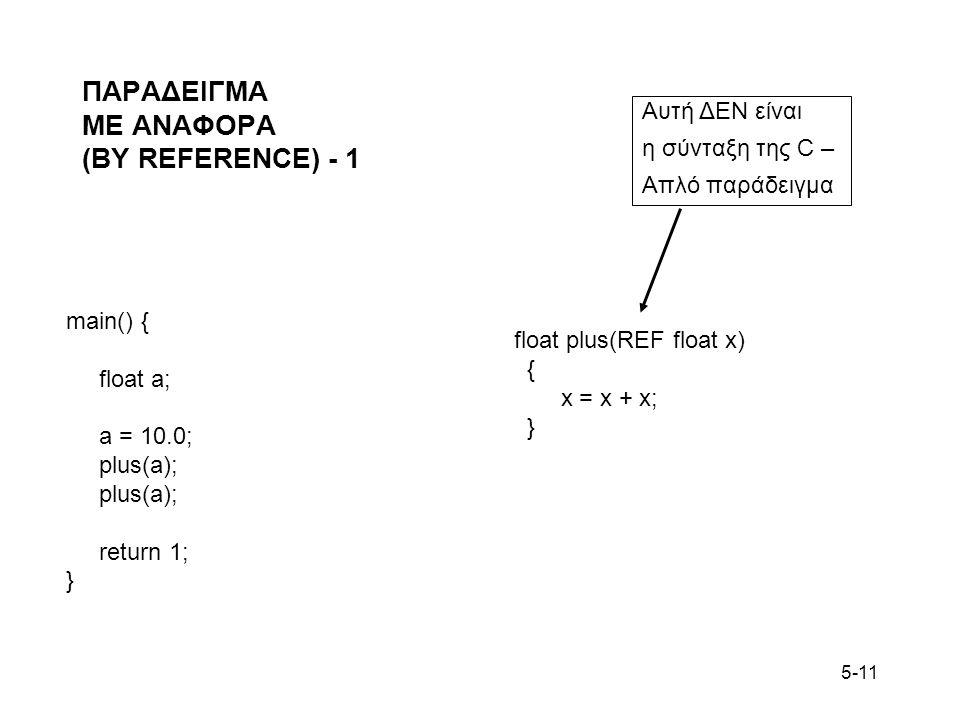 5-11 ΠΑΡΑΔΕΙΓΜΑ ΜΕ ΑΝΑΦΟΡΑ (BY REFERENCE) - 1 main() { float a; a = 10.0; plus(a); return 1; } float plus(REF float x) { x = x + x; } Αυτή ΔΕΝ είναι η