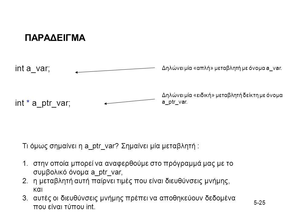 5-25 ΠΑΡΑΔΕΙΓΜΑ int a_var; int * a_ptr_var; Δηλώνει μία «απλή» μεταβλητή με όνομα a_var. Δηλώνει μία «ειδική» μεταβλητή δείκτη με όνομα a_ptr_var. Τι