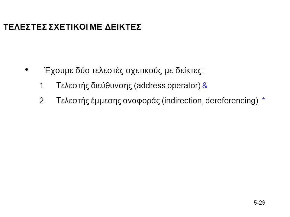 5-29 ΤΕΛΕΣΤΕΣ ΣΧΕΤΙΚΟΙ ΜΕ ΔΕΙΚΤΕΣ Έχουμε δύο τελεστές σχετικούς με δείκτες: 1.Τελεστής διεύθυνσης (address operator) & 2.Τελεστής έμμεσης αναφοράς (in