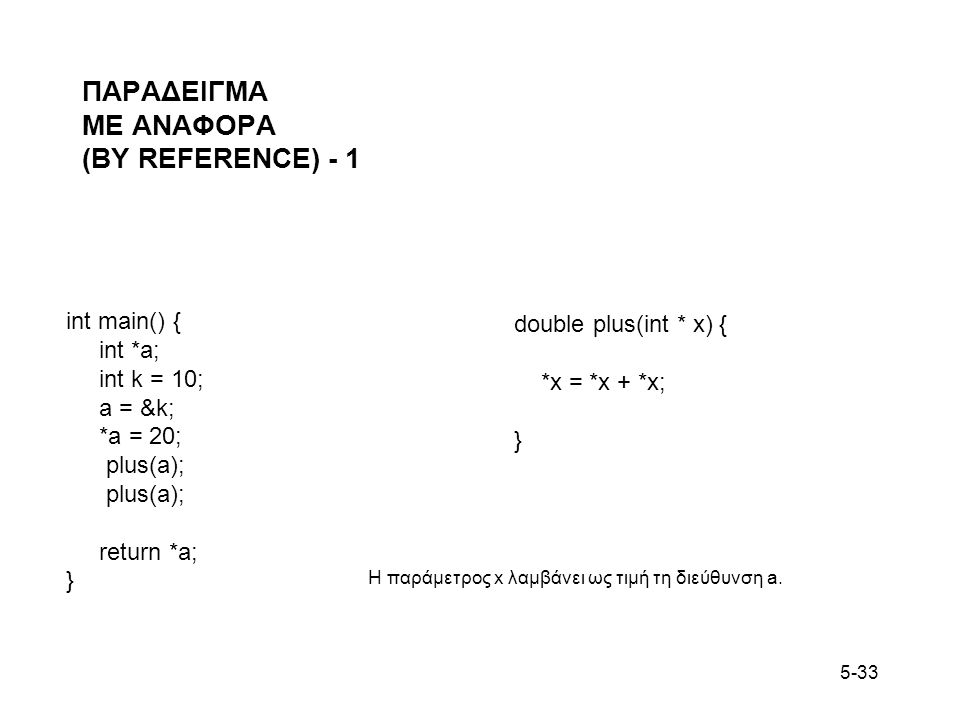 5-33 ΠΑΡΑΔΕΙΓΜΑ ΜΕ ΑΝΑΦΟΡΑ (BY REFERENCE) - 1 int main() { int *a; int k = 10; a = &k; *a = 20; plus(a); return *a; } double plus(int * x) { *x = *x +