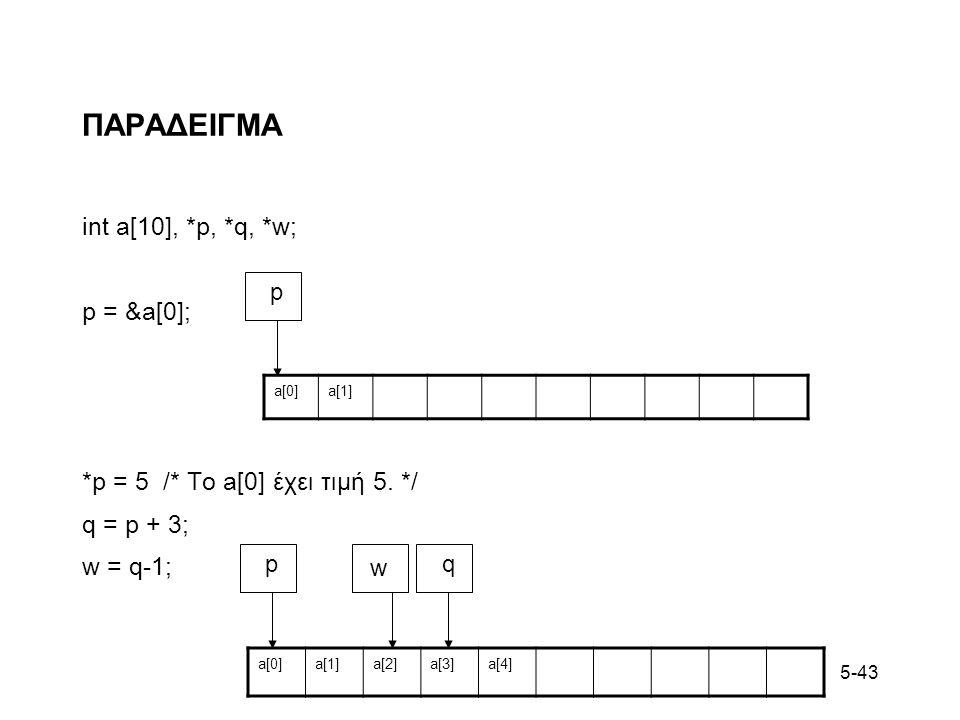 5-43 ΠΑΡΑΔΕΙΓΜΑ int a[10], *p, *q, *w; p = &a[0]; *p = 5 /* To a[0] έχει τιμή 5. */ q = p + 3; w = q-1; a[0]a[1] p a[0]a[1]a[2]a[3]a[4] pq w